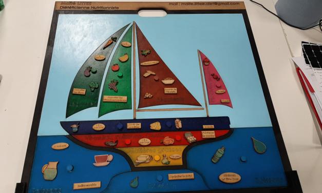 Le jeu du bateau alimentaire